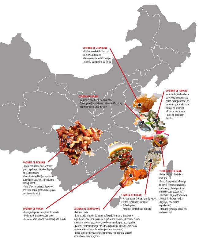 China sabores